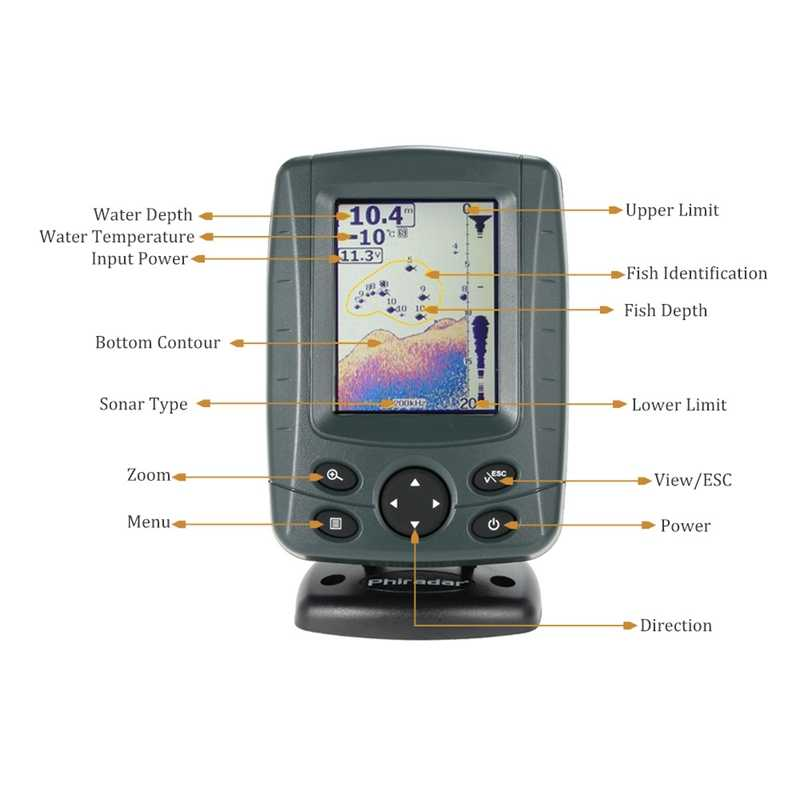 Draagbare Sonar Fishfinder Boot Finder Sirene 200Khz/83Khz Duel Beam Vis Detector Diepte Locator