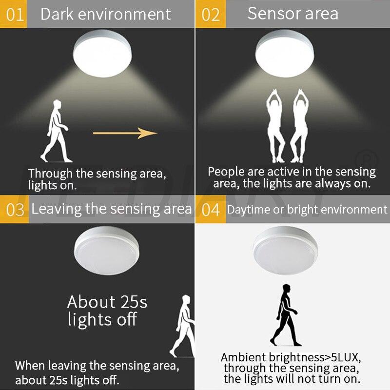 LEDIARY Küche Foyer Led-deckenleuchte 220V 15W 18W Radar Sensor IP54 Wasserdichte Badezimmer Lampe Oberfläche Montiert beleuchtung Leuchte