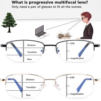 Progresywne okulary do czytania lub pracy przy komputerze niebieskie światło blokujące zawias sprężynowy ze stopu tytanu wieloogniskowe czytniki okularów tanie i dobre opinie EVUNHUO Przeciwodblaskowe Unisex NONE Akrylowe CN (pochodzenie) STAINLESS STEEL RE545 3 5cm 5 5cm