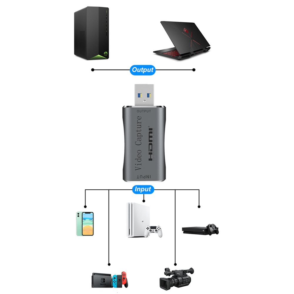 4K Video USB 3.0 capture card 1080p 60fps HDMI Video Grabber Record Box for PS4 Game Camcorder Camera Recording Live Streaming 4