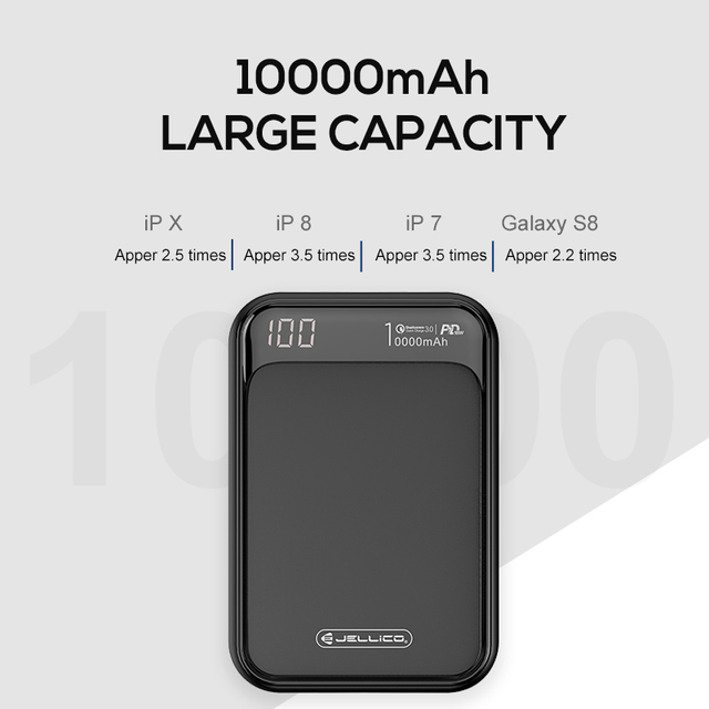 Jellico Power Bank 10000Mah Led Draagbare Batterij Power Bank Pd Fast Quick Lading 12V Powerbank Voor Iphone Xiaomi mi Power Bank