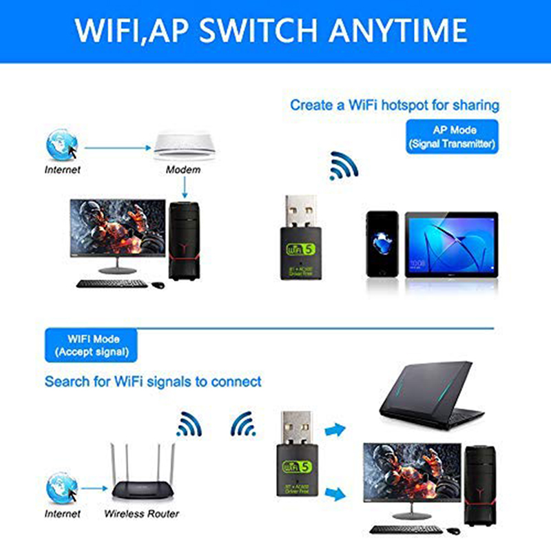 USB WiFi Bluetooth Adapter 600Mbps Dual Band 2.4/5Ghz Wireless External Receiver Mini WiFi Dongle for PC/Laptop/Desktop 6
