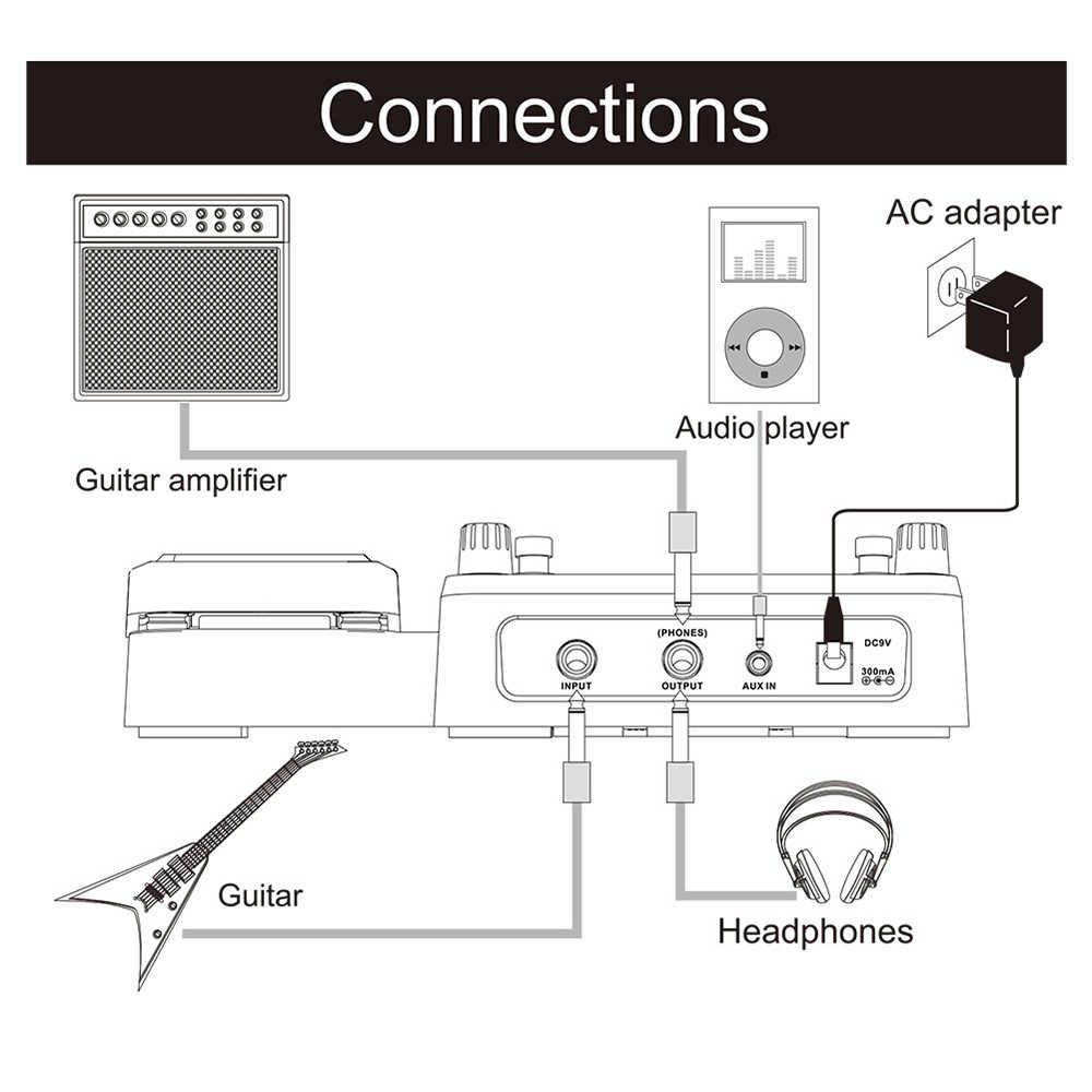 غيتار متعدد تأثيرات المعالج تأثير دواسة مع شاشة عرض LCD كبيرة الحجم 8 وحدات تأثير حلقة تسجيل (180 ثانية)