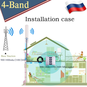Image 5 - 2020 חדש!! 4G מגבר נייד 900/1800/2100/2600 ארבעה Band GSM משחזר 2g 3g 4g נייד אותות בוסטרים GSM DCS WCDMA LTE
