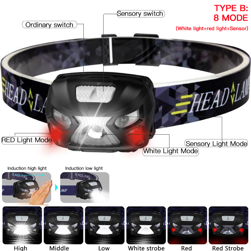 10000Lm Powerfull Headlamp Rechargeable LED Headlight Body Motion Sensor Head Flashlight Camping Torch Light Lamp With USB 4