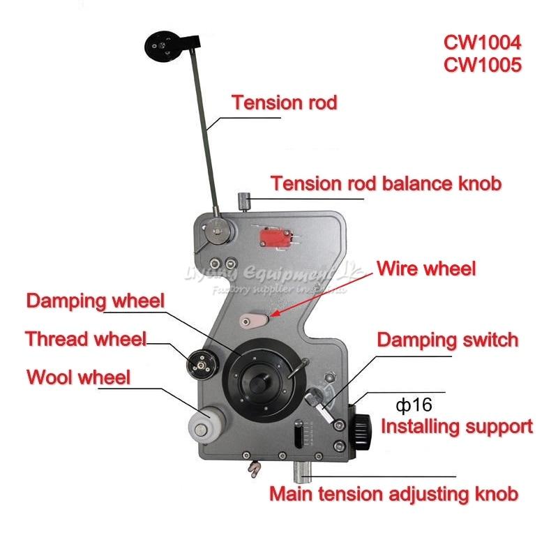 Tensioner Tension Controller (5)