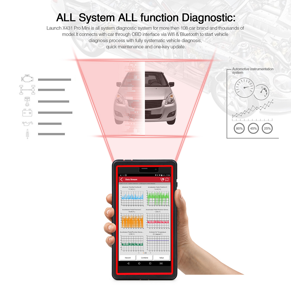 Image 2 - LAUNCH X431 Pro Mini Car Full system diagnostic tool automotive Wifi Bluetooth OBD2 scanner 2 years free update PK Diagun IVEngine Analyzer   -