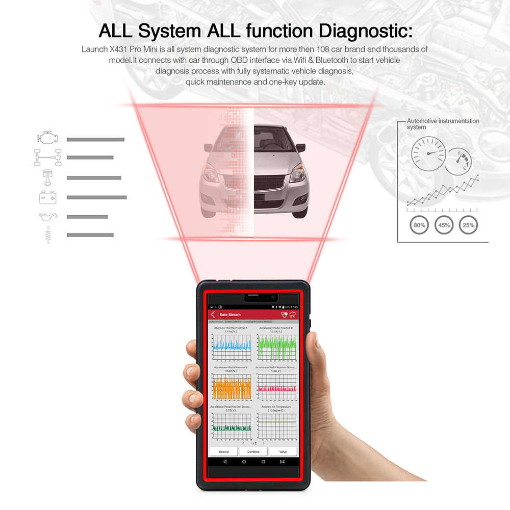 Ra Mắt X431 Pro Mini V3.0 Bluetooth/Wifi ECU Công Cụ Chẩn Đoán Với 2 Năm Miễn Phí Cập Nhật X-431 Ưu Mini máy Quét Phân Tích