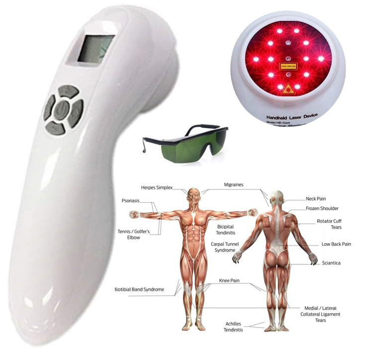 02 510mW-650nm-and-808nm-LLLT-Cold-Laser-Therapy-Device-Powerful-Handheld-Pain-Relief-with-Laser-Goggles (1)