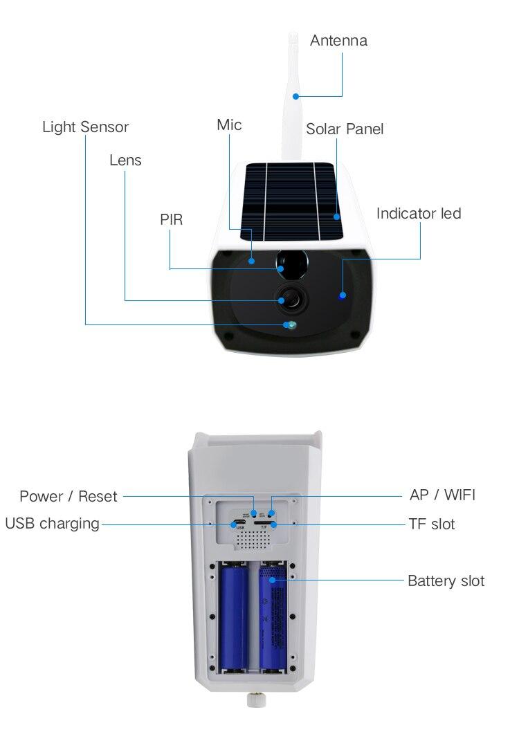Freies Verschiffen 2MP Solar Power Kamera 4G SIM Karte IP Kugel Kamera Wiederaufladbare 4G Outdoor CCTV kamera mit 1080P Wifi Kamera - 6