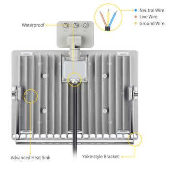 PIR Motion Sensor LED Flood Light 30W 50W 100W Outdoor Floodlight 220-240V Waterproof Led Spotlight for Garden Wall Street Light