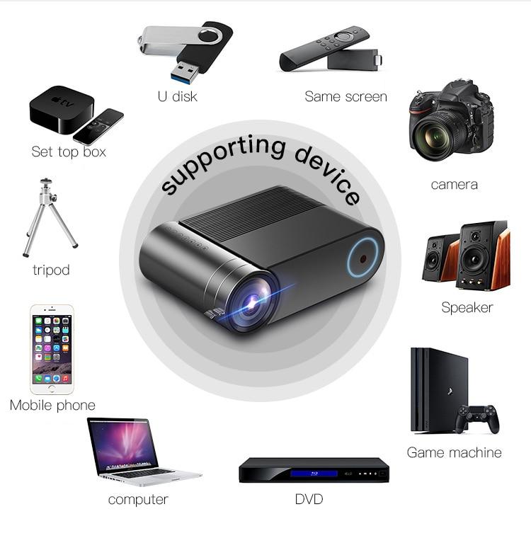 ByJoTeCH YG550 1080P LED Projektor WiFi Multi-Bildschirm Heimkino Beamer Android 7.1 optional Full HD Proyector 4000 lumen