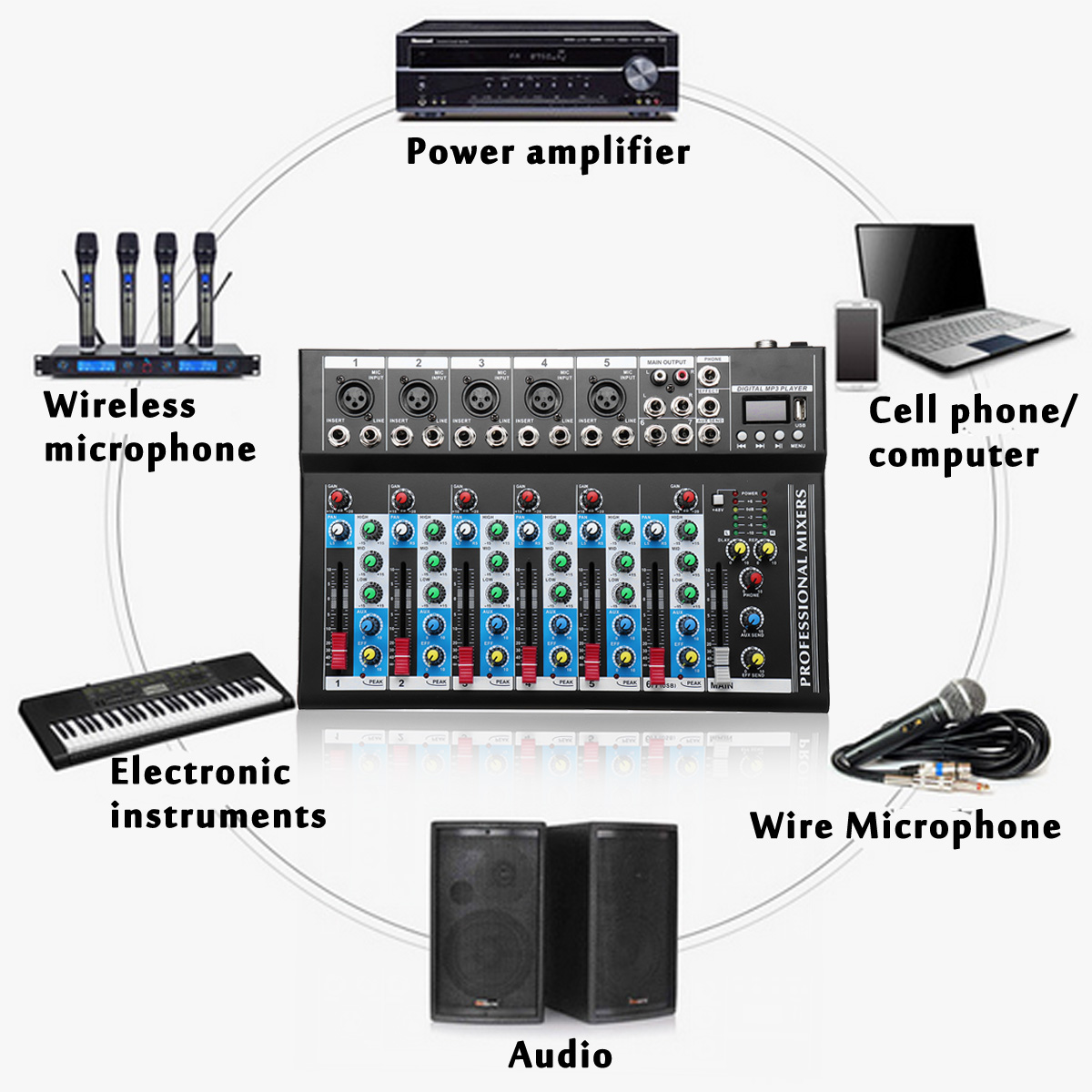 7 kanal Karaoke Mixer USB Digital bluetooth Live Studio Audio Mischen Konsole Mikrofon Soundkarte für DJ Hochzeit Party KTV