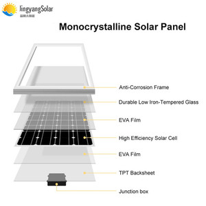 Image 3 - Solar Panel 100w 200w 300w 400w 18V Rigid Glass Panel Monocrystalline Cell 12V/24V Battery Charger Panneau Solaire RV Home Roof