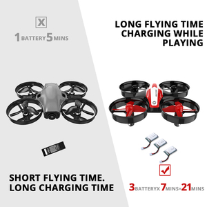 Image 2 - Heilige Steen HS210 Mini RC Drone Speelgoed Headless Drones Mini RC Quadrocopter Quadcopter Dron Een Sleutel Land Auto Zweven Helikopter