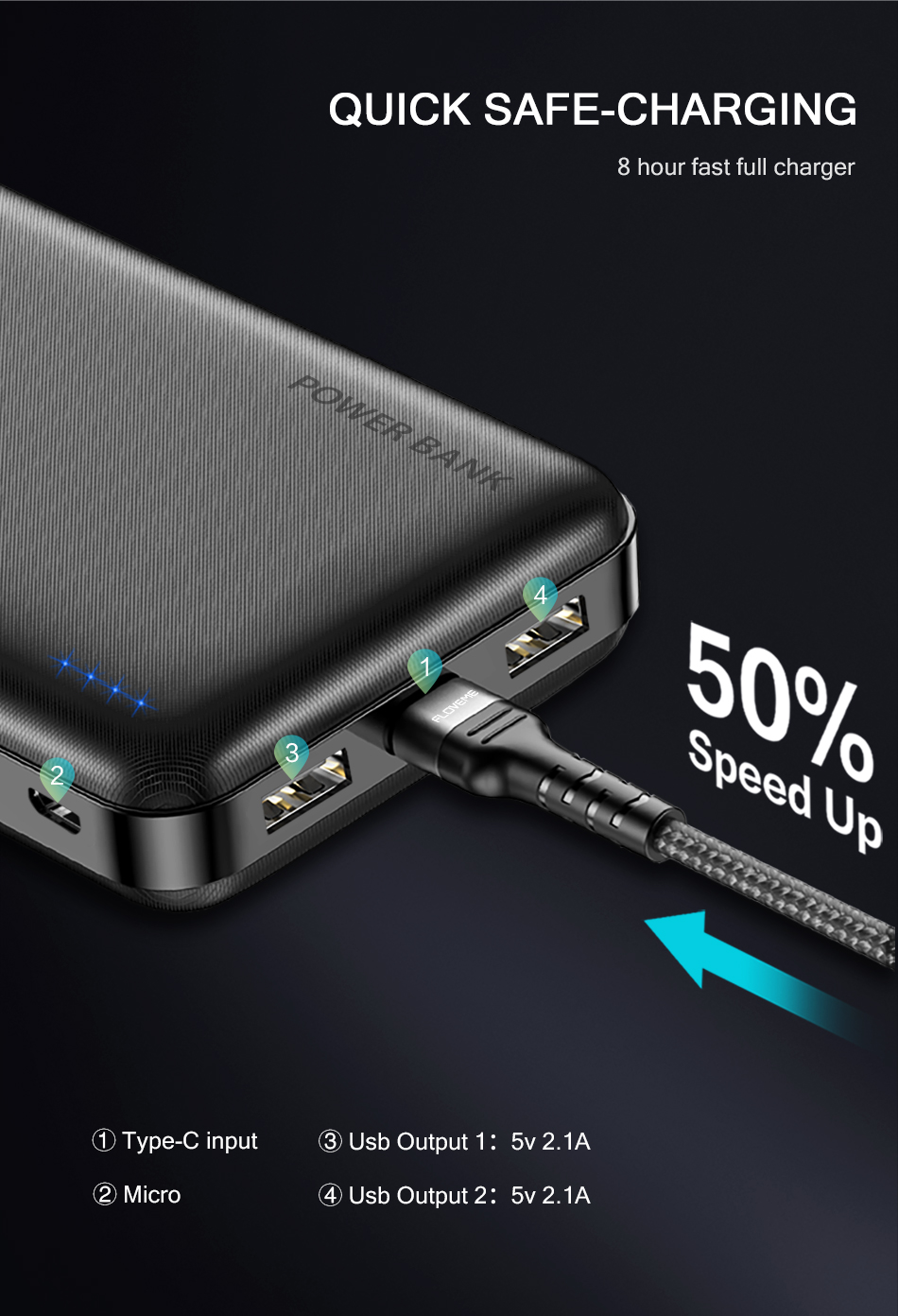 FLOVEME Portable Power Bank With 20000mAh External Battery For iPhone 12