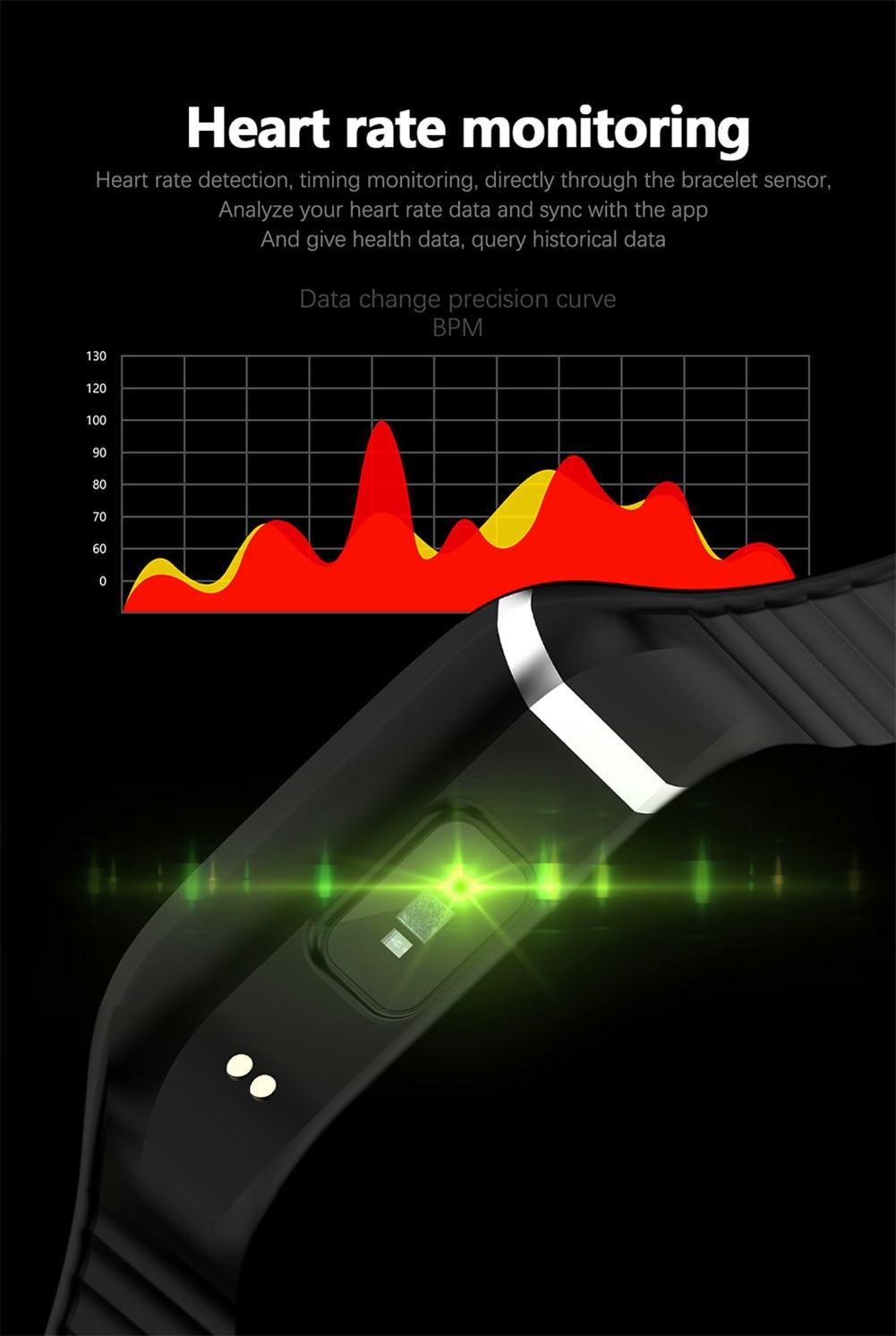 H6e2792e7a75748598e4e4feb2fd5192b1 Smart Band Blood Pressure 1.14'' Screen Fitness Tracker Watch Heart Rate Fitness Bracelet Waterproof Music Control For Men Women