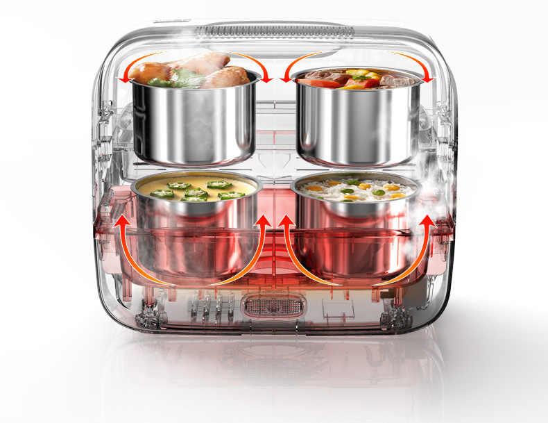 220-240V elektryczny pojemnik na Lunch przenośne elektryczne Multi ryżowar 2 warstwy z 4 wkładkami wtyczka EU/AU/UK/US dostępna