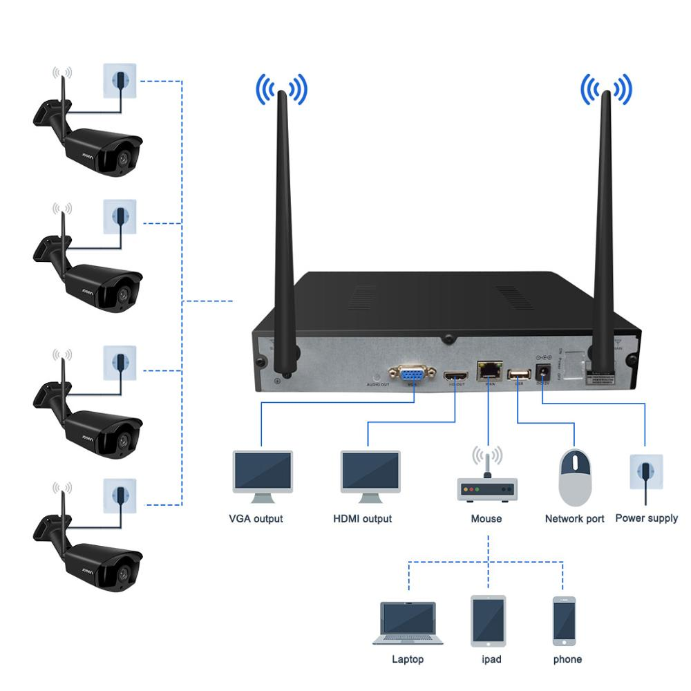 Video Überwachung Kit 4CH Drahtlose CCTV System 1080P 1TB 2TB 4 stücke 2MP NVR IP IR-CUT Outdoor CCTV Kamera Wifi IP Sicherheit System