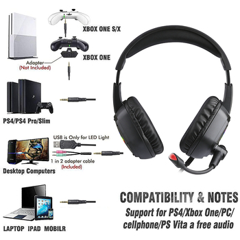 7.1 RGB LED Gaming Headset For PC PS4 PS5 Over Ear Gamer Headphones with Microphone Noise Canceling Computer Phone Gaming Helmet 6