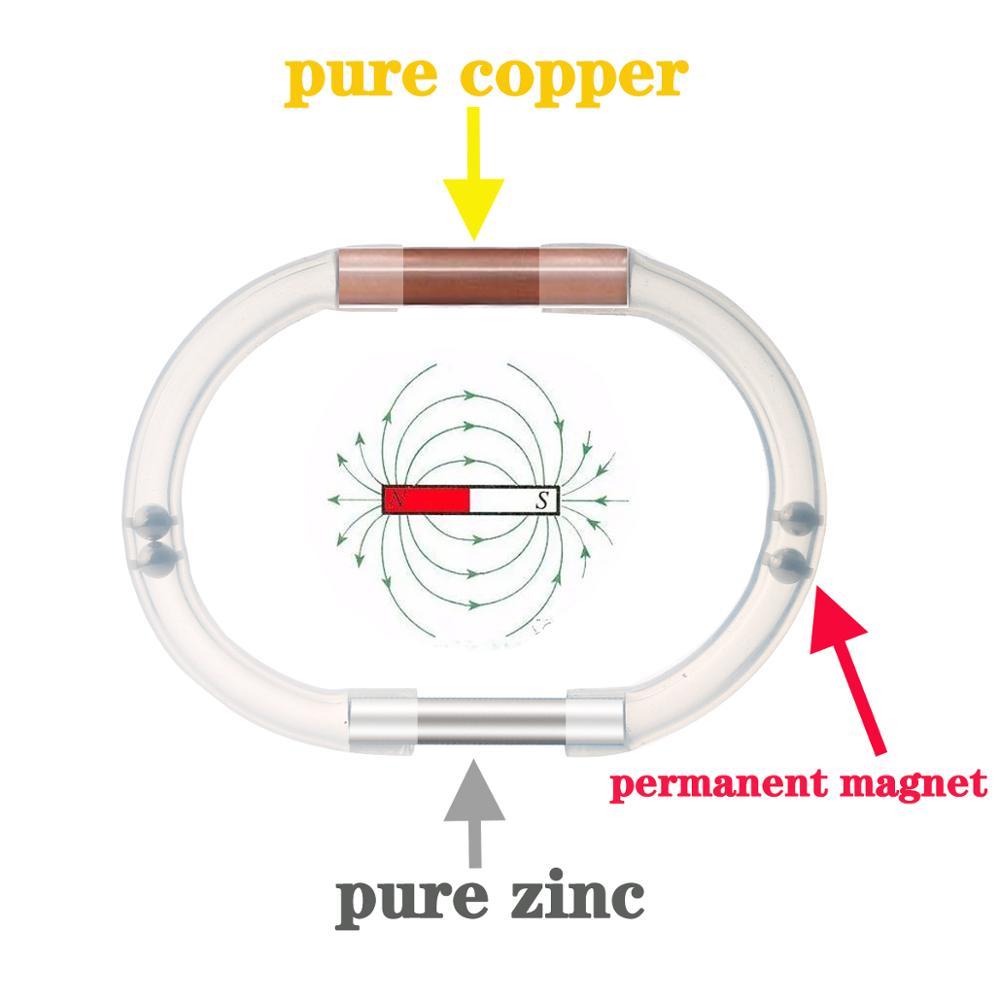Penis Enlarger Ring ROP Magnetic Rod Of Power Zinger Testosterone Booster Gainer
