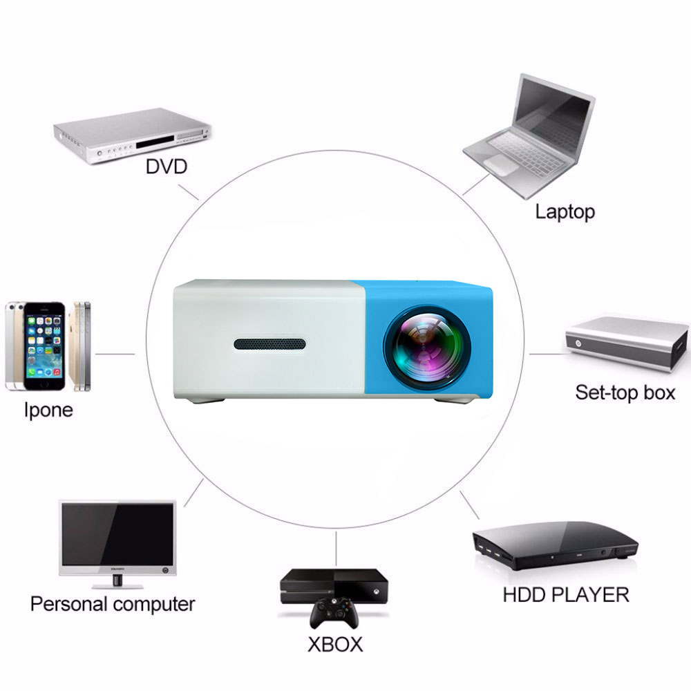 salange yg300 pico mini projector with 500 lumen 3.5mm audio 320×240 pixels hdmi usb support