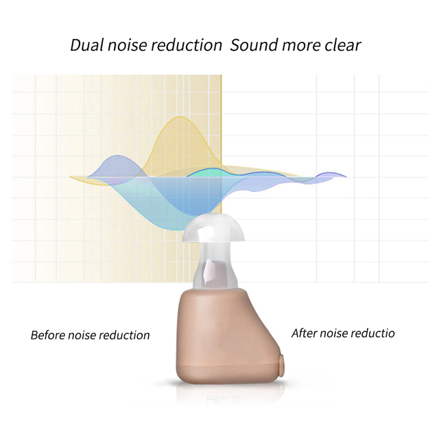 Rechargeable Hearing Aids Sound Amplifier Invisible Hearing Aid Ear Hearing Amplifier Aid Mini Hearing Aid for Deaf/Elderly 3