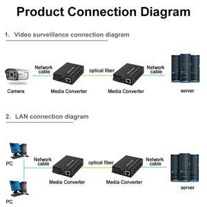 Image 5 - Gigabit Ethernet Fiber Media Converter Met Een Ingebouwde 1Gb Multimode Sc Transceiver, 10/100/1000M RJ45 Om 1000Base LX, Tot 2Km