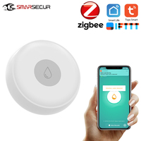 https://i0.wp.com/ae01.alicdn.com/kf/H6ec40a60e8be4f73882349ad9b88e87co/ไร-สาย-Immersing-SENSOR-ZigBee-น-ำร-วสำหร-บ-Home-REMOTE-ALARM-Security-แช-สมาร-ท.jpg