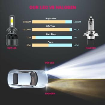 Bombillas de faro LED H7 para coche Luz de haz alto/bajo 6500K 9-32V reemplazo del conjunto de lámpara