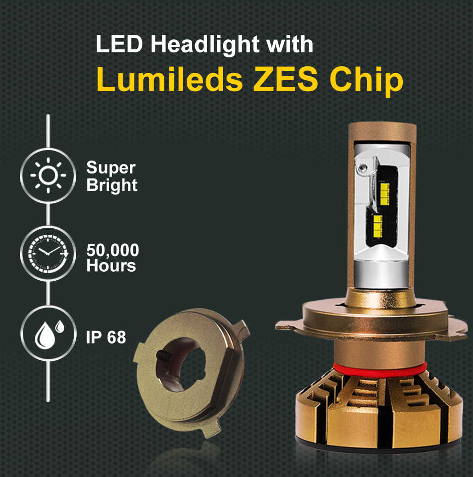 roadsun Car Headlight Bulb H7 LED H4 With Luxeon Lumiled ZES Chip 9005 9006 HB4 H11 H1 Led Headlight 12V 12000Lm Lamp For Auto
