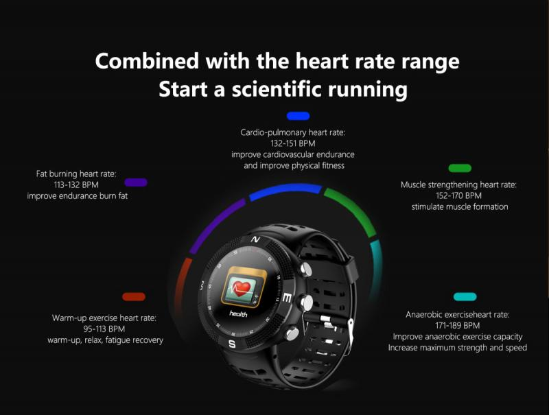 2019 New Smart Watches F18 GPS Smart Watch Heart Rate Monitor Waterproof Pedometer Sports Bracelet image