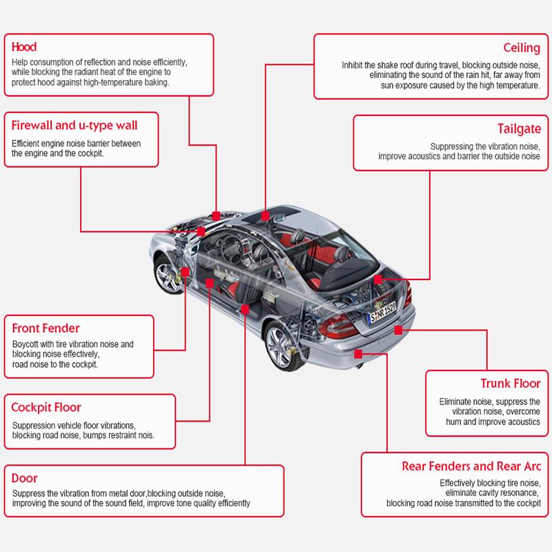 Zirgo 314624 Heat and Sound Deadener for 95-01 BMW e38 ~ Floor Kit