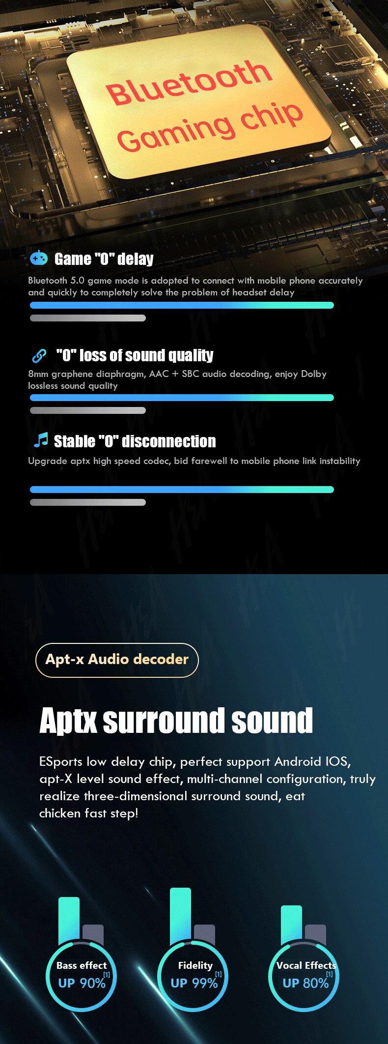 Tws bluetooth fones de ouvido 5.0 para