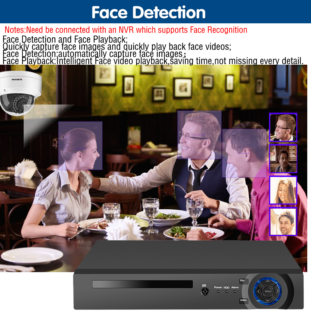 HI3516E300 SONY sensor IR POE Network vandal-proof Dome Face Surveillance Camera Night vision 35M Independent work or for NVR
