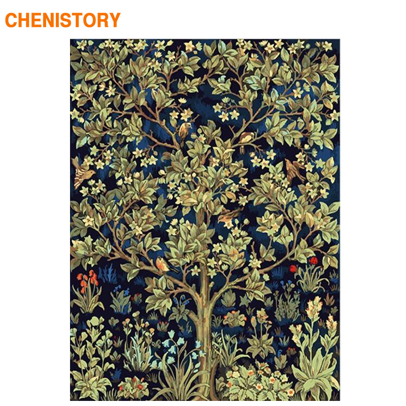 CHENISTORY Frame DIY Painting By Numbers Famous Picture Tree Wall Art Picture Canvas By Numbers Handpainted For Home Decors Gift