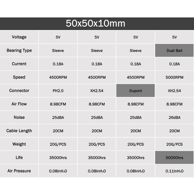 2 sztuk Gdstime DC 5V 12V 24V 2Pin 5cm plastikowe 5010S 5015 50x50x10mm 50mm podwójna piłka PC bezszczotkowy wentylator obudowy chłodnicy XH2.54