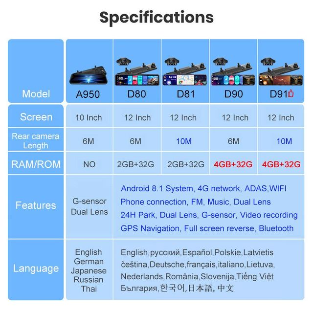 "OBEPEAK 12"" IPS Car DVR Rearview Mirror RAM 4G + ROM 32G Android 8.1 Wifi 3 Split Screen ADAS Dual Dash Cam Car Video Recorder 6"