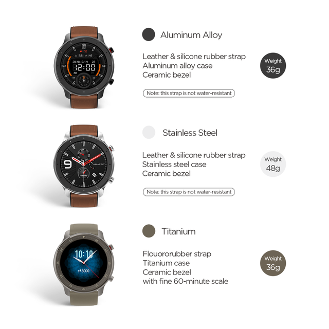 [Ship from Russia] Amazfit GTR 47mm Smart Watch 24 Days Battery Music Control 5ATM Waterproof Smartwatch Leather Silicon Strap 5