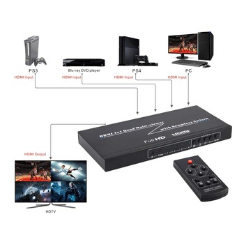 цена на Free shipping 720P 1080P 4x1 HDMI switch quad multi viewer with seamless switch with IR Remote