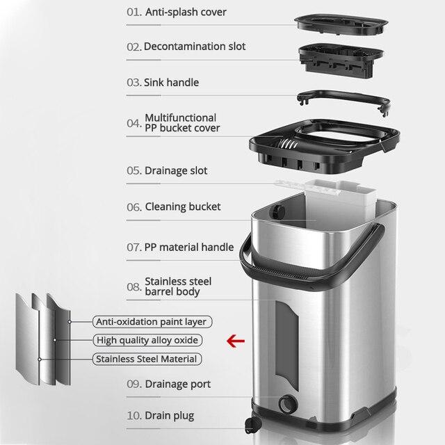 Edelstahl Mopp Flache Squeeze Magie Automatische Mopp Und Eimer Vermeiden Hand Waschen Reinigung Tuch Küche Faul Mopp QH