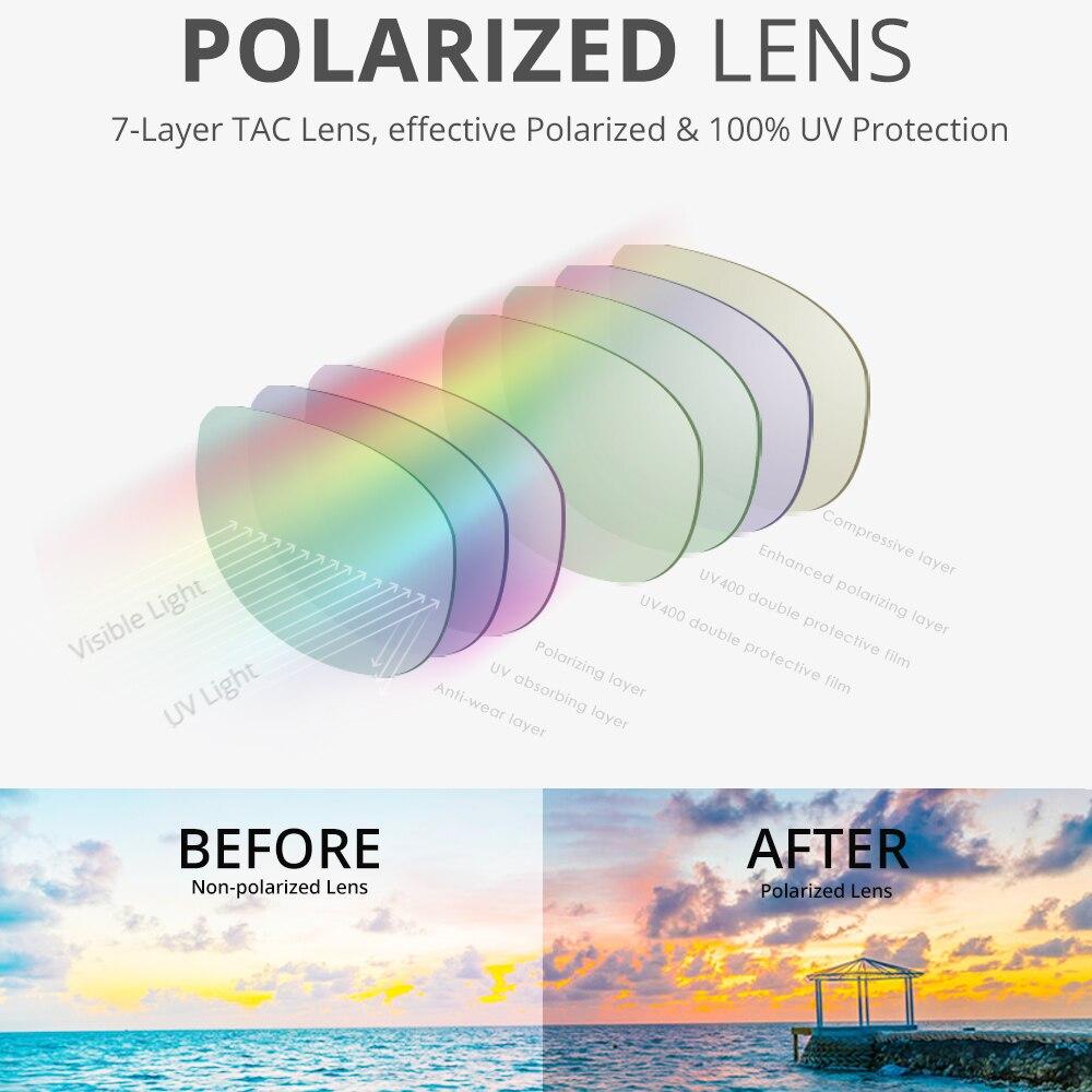 Brand Square Sunglasses Men Sport Eyewear TR90 Frame UV400 Protection Outdoor Black lens With Case KDEAM LUXURY KD1006-C17