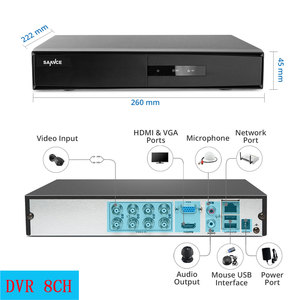 Image 3 - SANNCE 4/8 Channel 1080P Lite H.264+ Video Recorder HDMI Network D1 Realtime CCTV DVR 8CH for Home Security Camera System