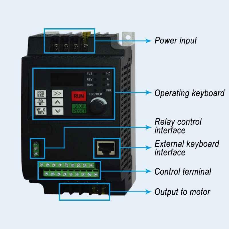 Değişken frekans dönüştürücü 50Hz/60Hz motor invertörü Wk310 VFD 1.5kw tek fazlı 220v giriş üç fazlı % 220 çıkış