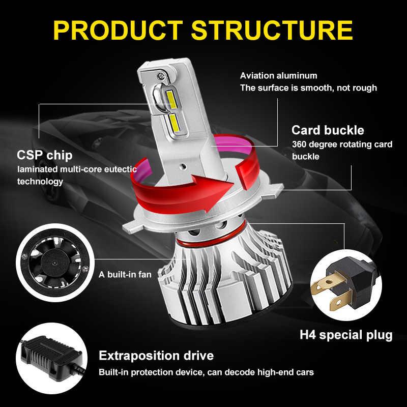 EURS F2 LED reflektor samochodowy H4 LED H7 canbus H1 H8 H9 H11 9005 9006 72W 12000lm 6500K Car Styling reflektor samochodowy żarówki do lamp przeciwmgielnych