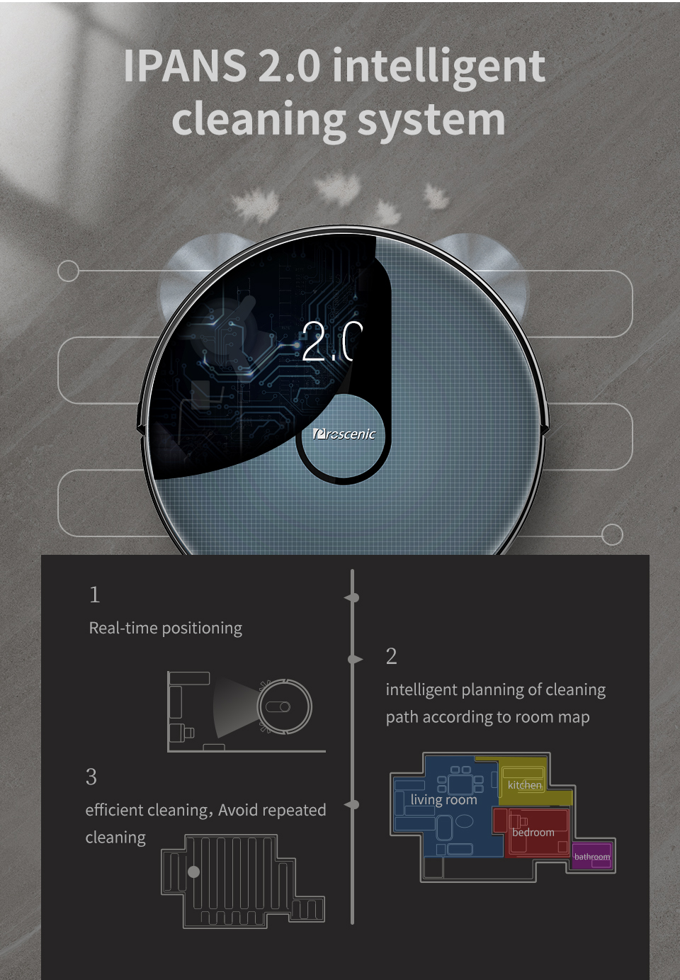 H702d2e64f9ca475c956ce2a04a03f8cb2 Proscenic 820P Robot Vacuum Cleaner Smart Planned 1800Pa Suction with wet cleaning for Home Carpet Cleaner Washing Smart Robot