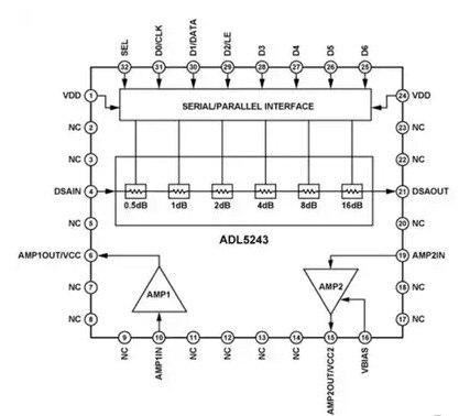 Adl5243acpz Adl5243 Between 100 And 400 Mhz Rf/if Vga Lfcsp32 Digital Control