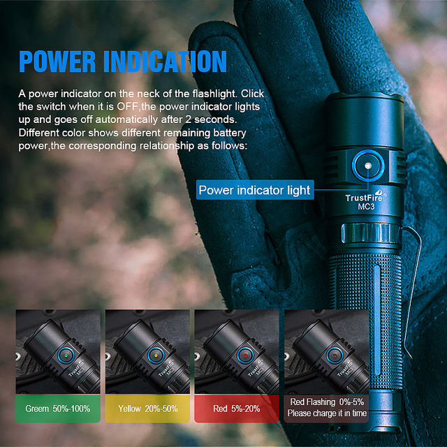 TrustFire MC3 EDC LED Flashlight 2500 Lumens Magnetic USB Rechargeable CREE XHP50 Torch Lamp Come With 21700 2500mah Battery 5