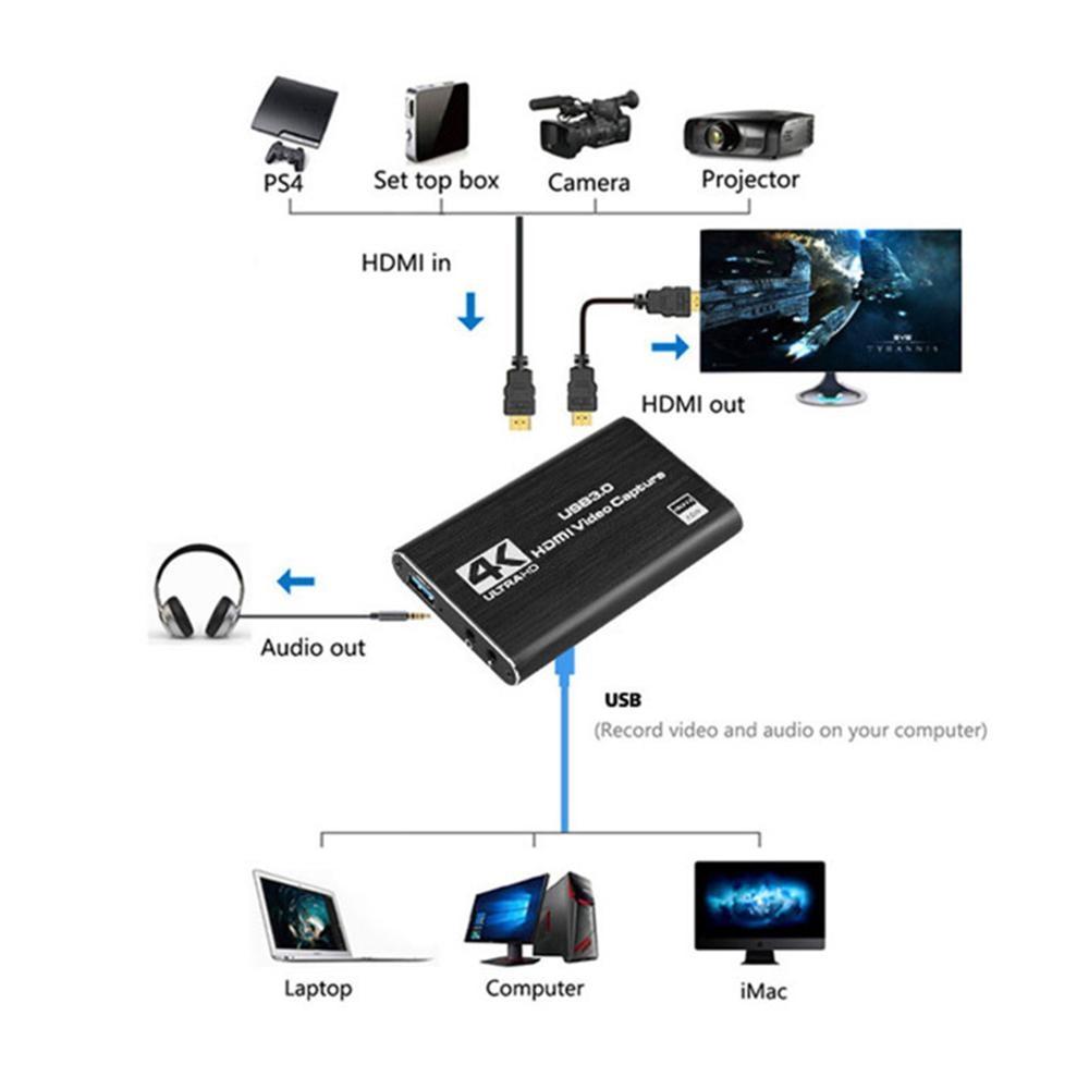 4K Game Video Capture Card USB3.0 1080P Grabber Dongle HDMI-compatible capture card for OBS Capturing Game Capture Card Live 3
