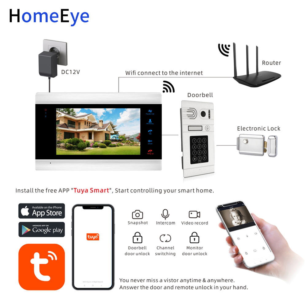 Tuya smart Home, Casa Intelligente App di Controllo Remoto WiFi IP Video Telefono Del Portello Del Video Citofono di Controllo di Accesso Tastiera a Codice di Rilevazione di movimento + IC carta - 5